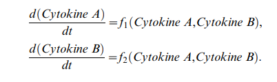 Cytokine dCdt Valeyev et al 2010