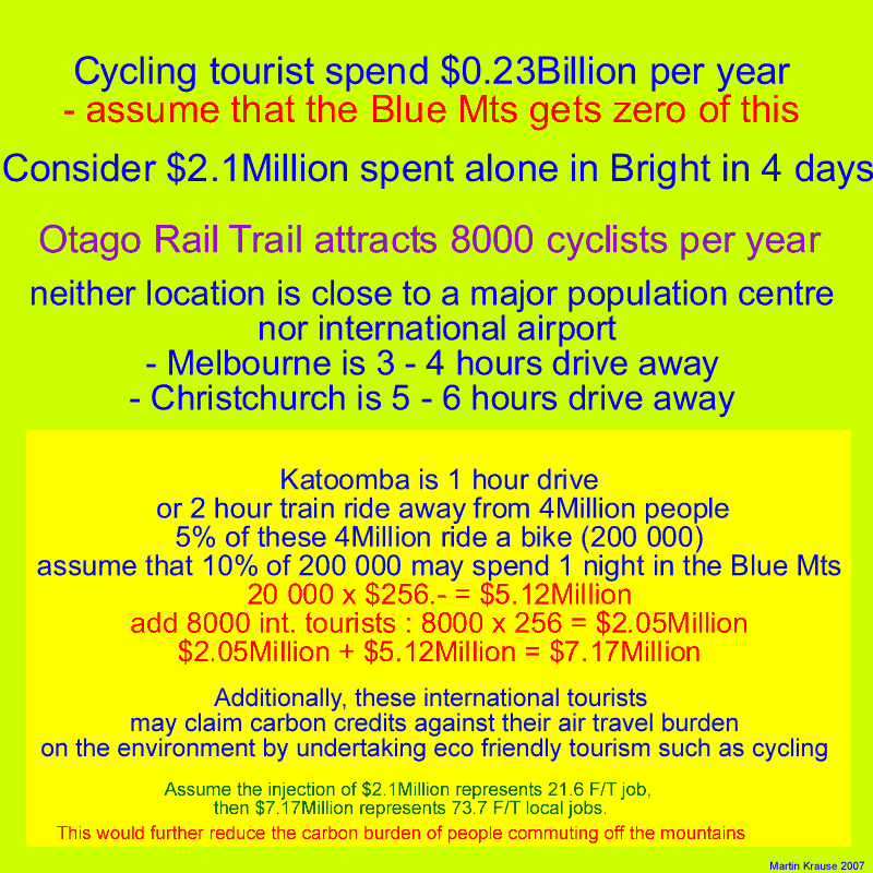 Upper Blue Mounatins Rail Trail Economic Modelling Tourism
