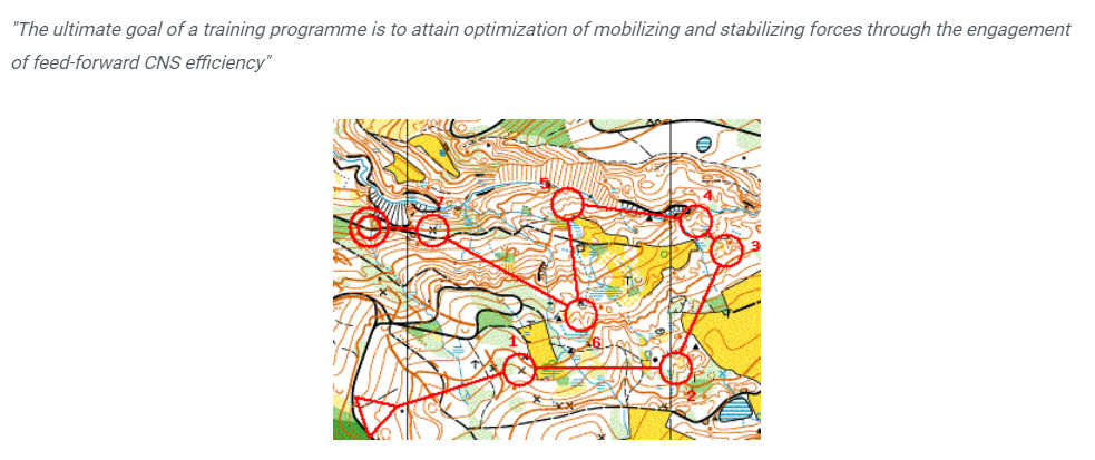 Orienteering CNS optimisation